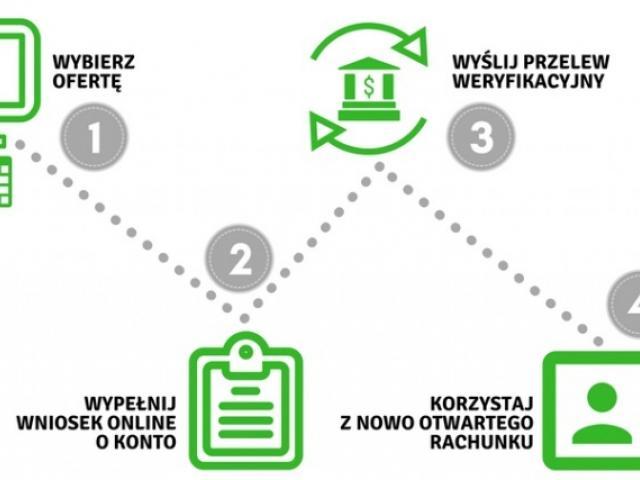 Pożyczki bez BIK, KRD na dowód i z zajęciem komorniczym w 2020 !