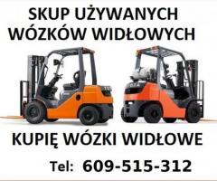 Pasy zębate, koła zębate - technikcnc.pl